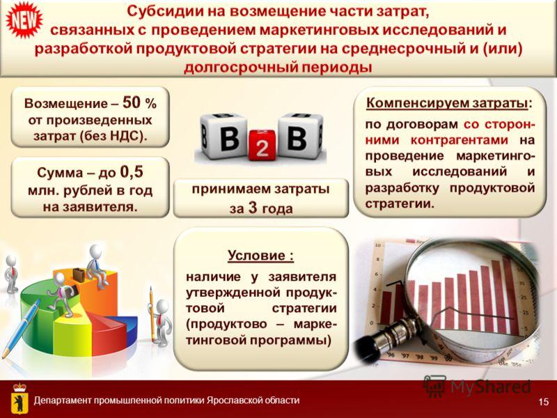 Департамент промышленной политики Ярославской области 15