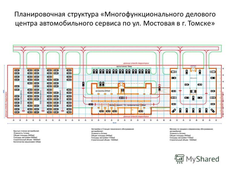 Планировочная структура «Многофункционального делового центра автомобильного сервиса по ул. Мостовая в г. Томске»