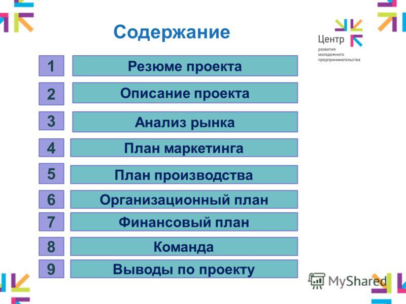 Содержание Резюме проекта 1 2 3 Описание проекта Анализ рынка План маркетинга План производства 5 4 6 7 Организационный план Финансовый план Команда Выводы по проекту 8 9