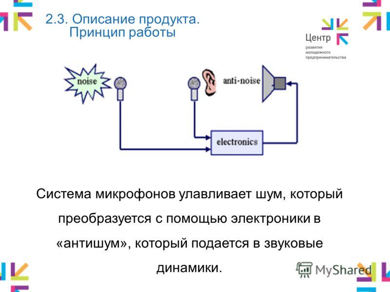 2.3. Описание продукта. Принцип работы Система микрофонов улавливает шум, который преобразуется с помощью электроники в «антишум», который подается в звуковые динамики.