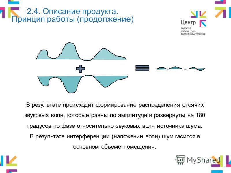 2.4. Описание продукта. Принцип работы (продолжение) В результате происходит формирование распределения стоячих звуковых волн, которые равны по амплитуде и развернуты на 180 градусов по фазе относительно звуковых волн источника шума. В результате инт