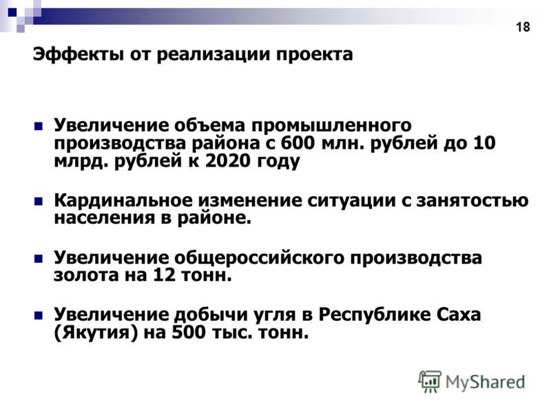 Эффекты от реализации проекта Увеличение объема промышленного производства района с 600 млн. рублей до 10 млрд. рублей к 2020 году Кардинальное изменение ситуации с занятостью населения в районе. Увеличение общероссийского производства золота на 12 т