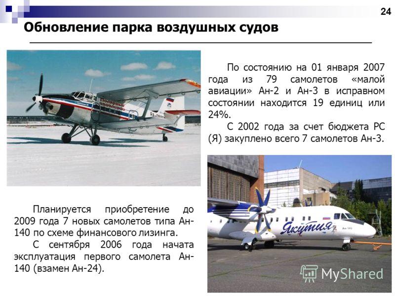 Обновление парка воздушных судов По состоянию на 01 января 2007 года из 79 самолетов «малой авиации» Ан-2 и Ан-3 в исправном состоянии находится 19 единиц или 24%. С 2002 года за счет бюджета РС (Я) закуплено всего 7 самолетов Ан-3. Планируется приоб
