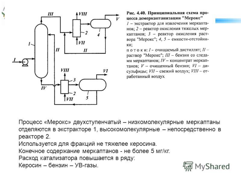 Процесс «Мерокс» двухступенчатый – низкомолекулярные меркаптаны отделяются в экстракторе 1, высокомолекулярные – непосредственно в реакторе 2. Используется для фракций не тяжелее керосина. Конечное содержание меркаптанов - не более 5 мг/кг. Расход ка