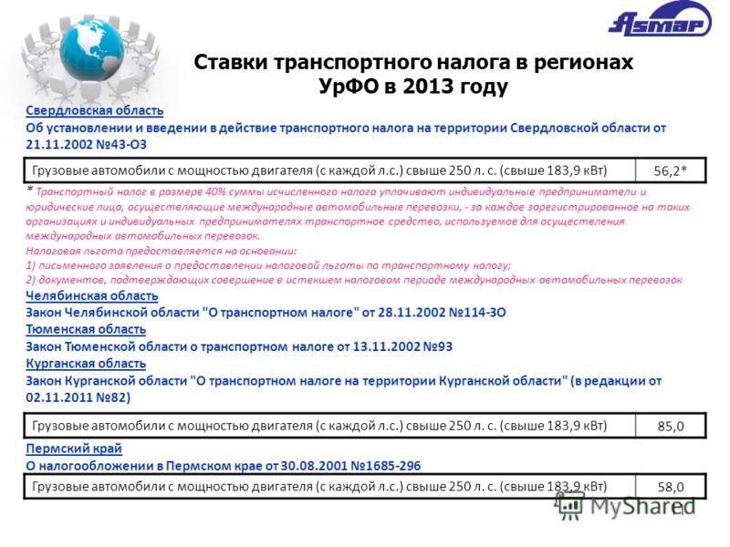 11 Ставки транспортного налога в регионах УрФО в 2013 году Свердловская область Об установлении и введении в действие транспортного налога на территории Свердловской области от 21.11.2002 43-ОЗ * Транспортный налог в размере 40% суммы исчисленного на