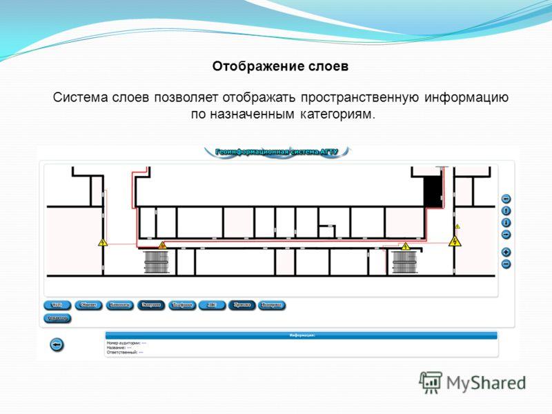 Отображение слоев Система слоев позволяет отображать пространственную информацию по назначенным категориям.
