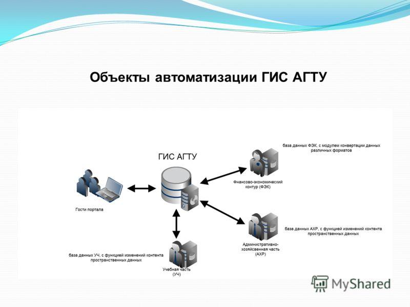Объекты автоматизации ГИС АГТУ