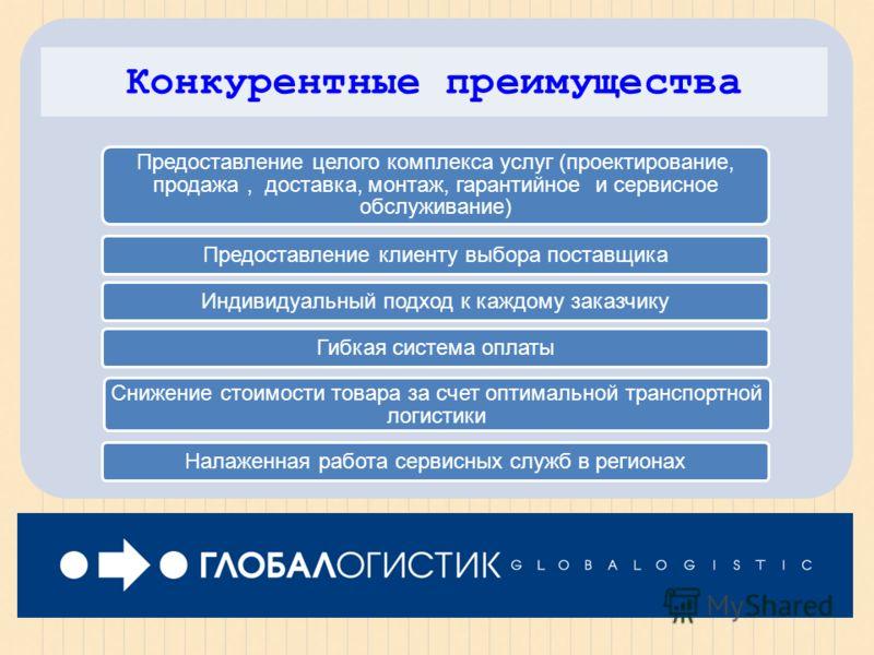 Предоставление целого комплекса услуг (проектирование, продажа, доставка, монтаж, гарантийное и сервисное обслуживание) Предоставление клиенту выбора поставщикаИндивидуальный подход к каждому заказчикуГибкая система оплаты Снижение стоимости товара з