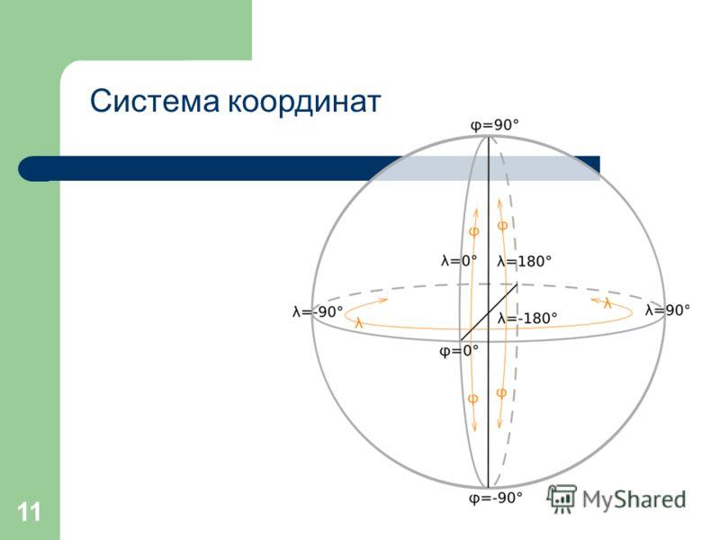 11 Система координат