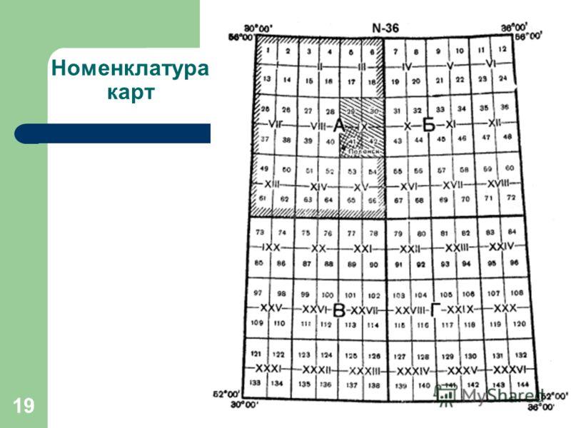 19 Номенклатура карт