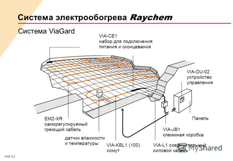 VIAE 5.2 Система электрообогрева Raychem Система ViaGard VIA-DU-02 устройство управления Панель датчик влажности и температуры VIA-JB1 клеммная коробка VIA-L1 соединительный силовой кабель VIA-KBL1 (100) хомут EM2-XR саморегулируемый греющий кабель V