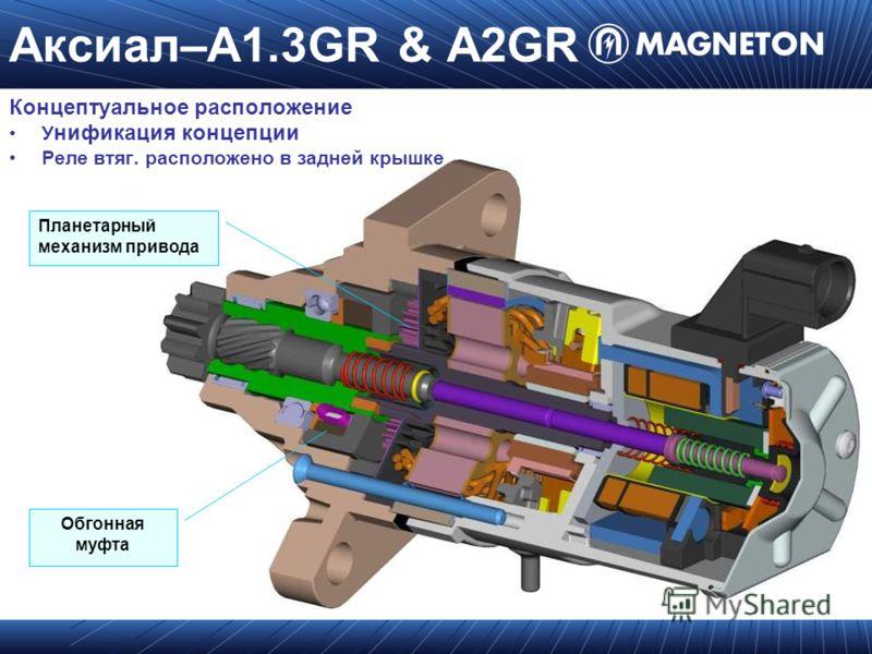 Аксиал–A1.3GR & A2GR Концептуальное расположение У нификация концепции Реле втяг. расположено в задней крышке Планетарный механизм привода Обгонная муфта