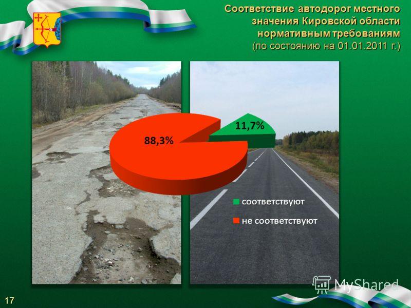 Соответствие автодорог местного значения Кировской области нормативным требованиям (по состоянию на 01.01.2011 г.) 17