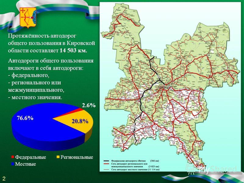 - Протяжённость автодорог общего пользования в Кировской области составляет 14 503 км. Автодороги общего пользования включают в себя автодороги: - федерального, - регионального или межмуниципального, - местного значения. 2