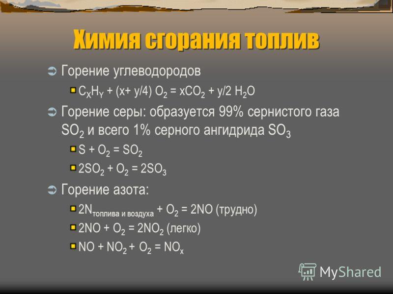 Химия сгорания топлив Горение углеводородов C X H Y + (х+ y/4) O 2 = xCO 2 + y/2 Н 2 О Горение серы: образуется 99% сернистого газа SO 2 и всего 1% серного ангидрида SO 3 S + O 2 = SO 2 2SO 2 + O 2 = 2SO 3 Горение азота: 2N топлива и воздуха + O 2 =