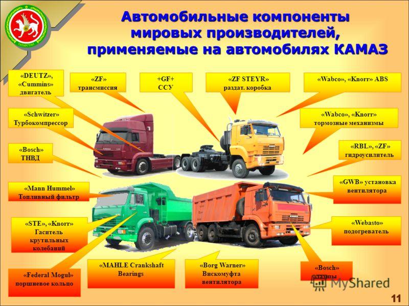 Объем товарной продукции предприятий химии и нефтехимии млрд.руб. с НДС