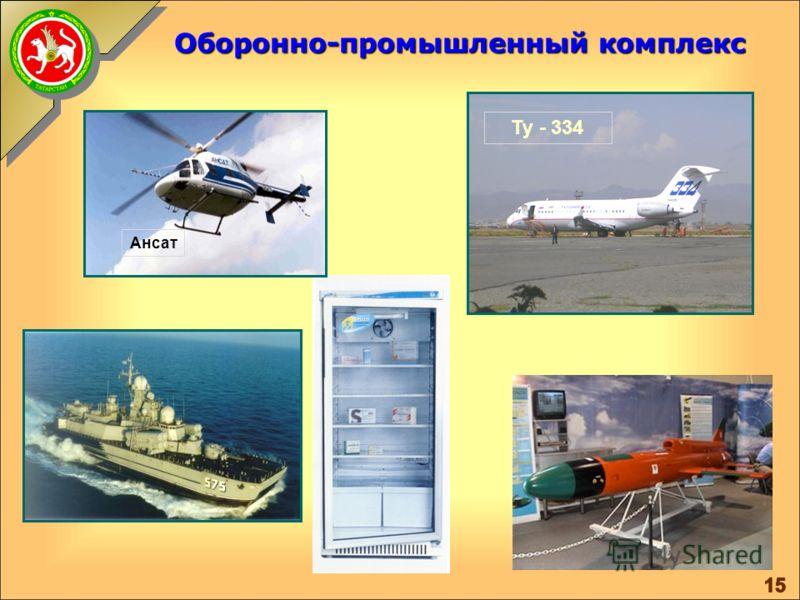 Обработка древесины и производство изделий из дерева млн.руб. с НДС