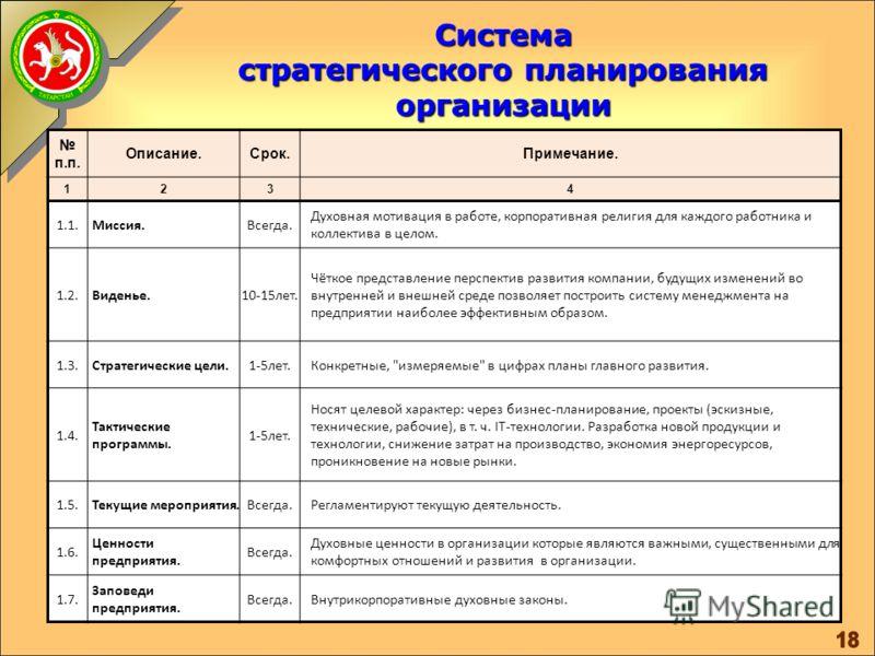 Энергоемкость ВРП по первичным энергоносителям в сопоставимых ценах 2000г., т.у.т./млн.руб. с НДС