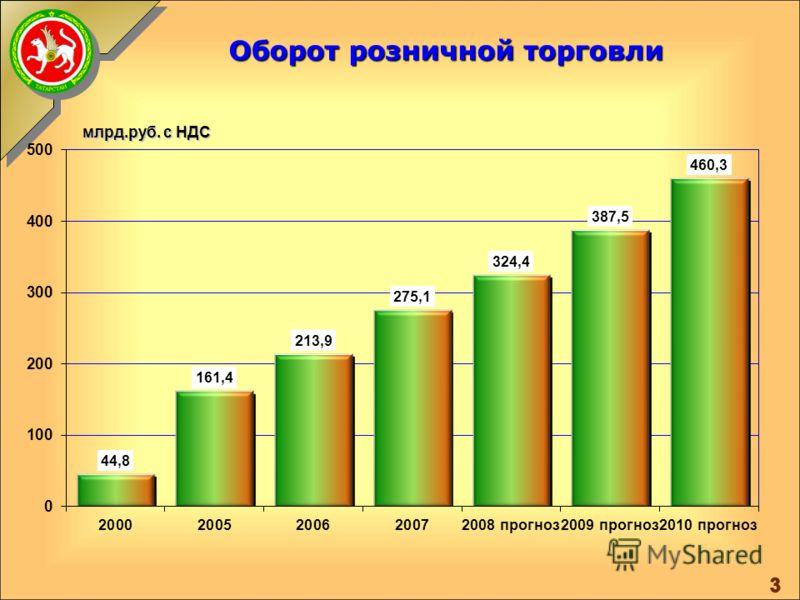 Из них обрабатывающие производства - 62,0% Структура промышленности в 2007 году