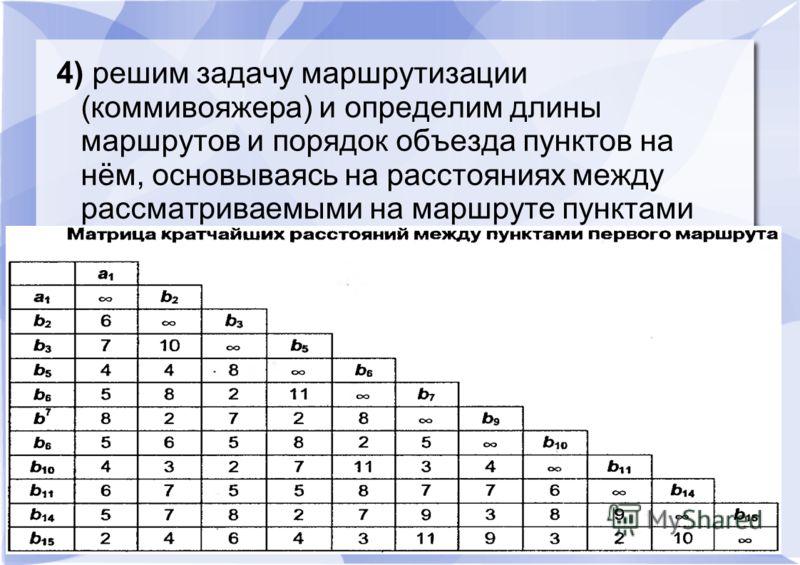 4) решим задачу маршрутизации (коммивояжера) и определим длины маршрутов и порядок объезда пунктов на нём, основываясь на расстояниях между рассматриваемыми на маршруте пунктами