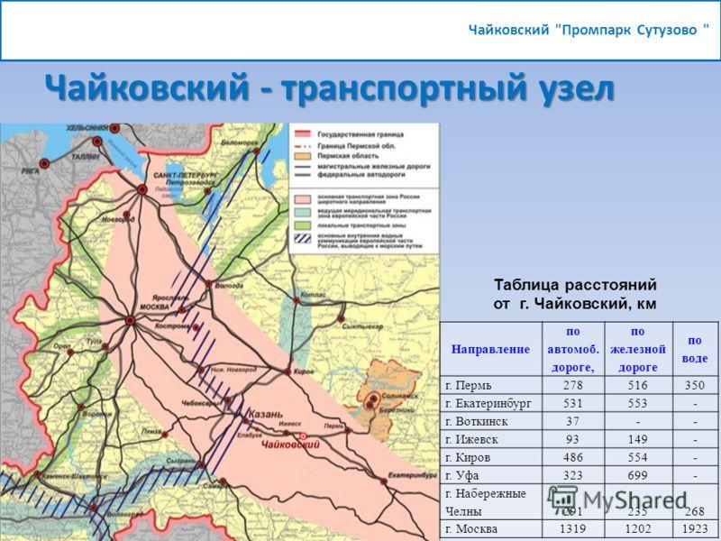 Таблица расстояний от г. Чайковский, км Чайковский