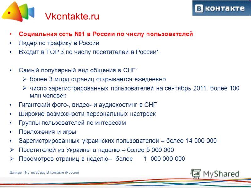 Vkontakte.ru Социальная сеть 1 в России по числу пользователей Лидер по трафику в России Входит в TOP 3 по числу посетителей в России* Самый популярный вид общения в СНГ: более 3 млрд страниц открывается ежедневно число зарегистрированных пользовател