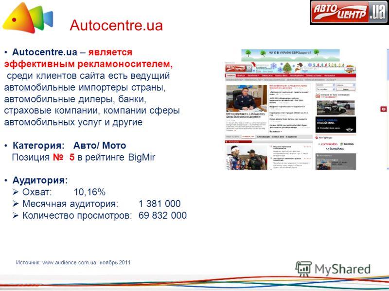 Autocentre.ua Autocentre.ua – является эффективным рекламоносителем, среди клиентов сайта есть ведущий автомобильные импортеры страны, автомобильные дилеры, банки, страховые компании, компании сферы автомобильных услуг и другие Категория: Авто/ Мото