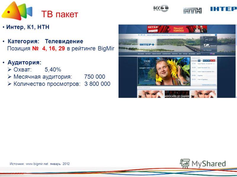 ТВ пакет Интер, К1, НТН Категория: Телевидение Позиция 4, 16, 29 в рейтинге BigMir Аудитория: Охват: 5,40% Месячная аудитория: 750 000 Количество просмотров: 3 800 000 Источник: www.bigmir.net январь 2012