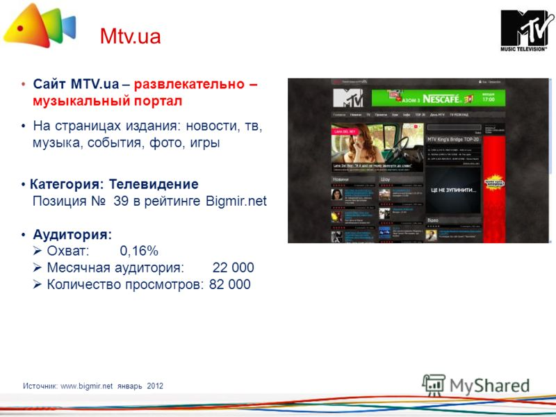 Mtv.ua Сайт MTV.ua – развлекательно – музыкальный портал На страницах издания: новости, тв, музыка, события, фото, игры Категория: Телевидение Позиция 39 в рейтинге Bigmir.net Аудитория: Охват: 0,16% Месячная аудитория: 22 000 Количество просмотров:
