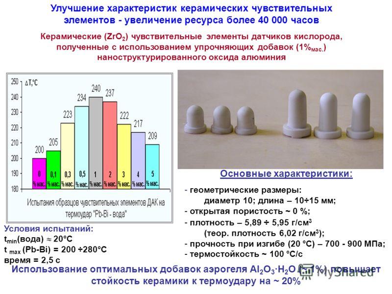 Основные характеристики: - геометрические размеры: диаметр 10; длина – 10÷15 мм; - открытая пористость ~ 0 %; - плотность – 5,89 ÷ 5,95 г/см 3 (теор. плотность 6,02 г/см 3 ); - прочность при изгибе (20 °С) – 700 - 900 МПа; - термостойкость ~ 100 °С/с