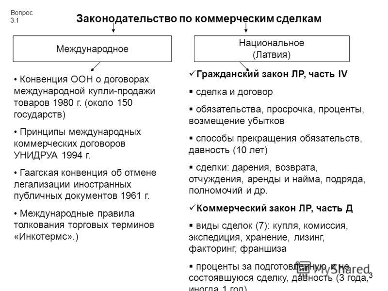 Законодательство по коммерческим сделкам Международное Национальное (Латвия) Конвенция ООН о договорах международной купли-продажи товаров 1980 г. (около 150 государств) Принципы международных коммерческих договоров УНИДРУА 1994 г. Гаагская конвенция