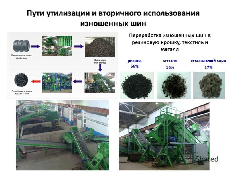 Пути утилизации и вторичного использования изношенных шин Переработка изношенных шин в резиновую крошку, текстиль и металл резина66% текстильный корд 17%металл16%