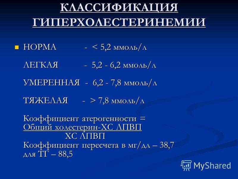 КЛАССИФИКАЦИЯ ГИПЕРХОЛЕСТЕРИНЕМИИ НОРМА - 7,8 ммоль/л Коэффициент атерогенности = Общий холестерин-ХС ЛПВП ХС ЛПВП Коэффициент пересчета в мг/дл – 38,7 для ТГ – 88,5 НОРМА - 7,8 ммоль/л Коэффициент атерогенности = Общий холестерин-ХС ЛПВП ХС ЛПВП Коэ
