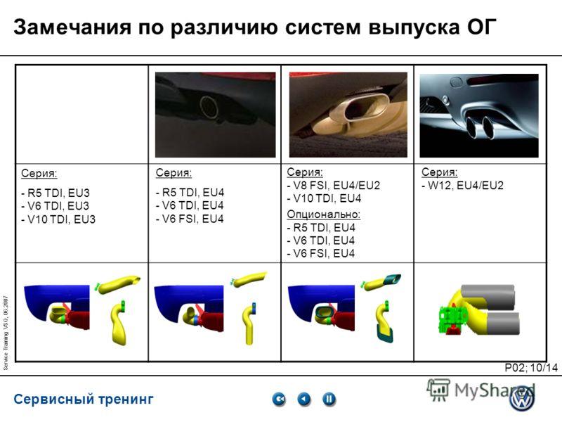 Сервисный тренинг P02; 10/14 Service Training VSQ, 06.2007 Замечания по различию систем выпуска ОГ Серия: - W12, EU4/EU2 Серия: - V8 FSI, EU4/EU2 - V10 TDI, EU4 Опционально: - R5 TDI, EU4 - V6 TDI, EU4 - V6 FSI, EU4 Серия: - R5 TDI, EU3 - V6 TDI, EU3