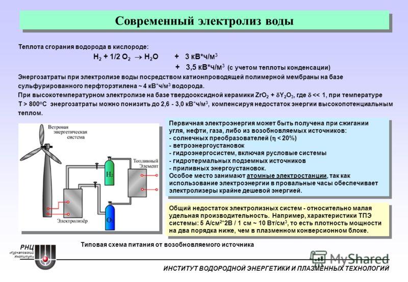 Современный электролиз воды