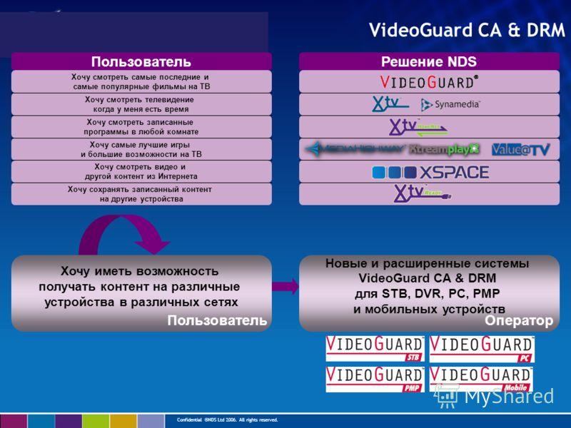 Confidential ©NDS Ltd 2006. All rights reserved. VideoGuard CA & DRM Хочу иметь возможность получать контент на различные устройства в различных сетях Новые и расширенные системы VideoGuard CA & DRM для STB, DVR, PC, PMP и мобильных устройств Хочу со