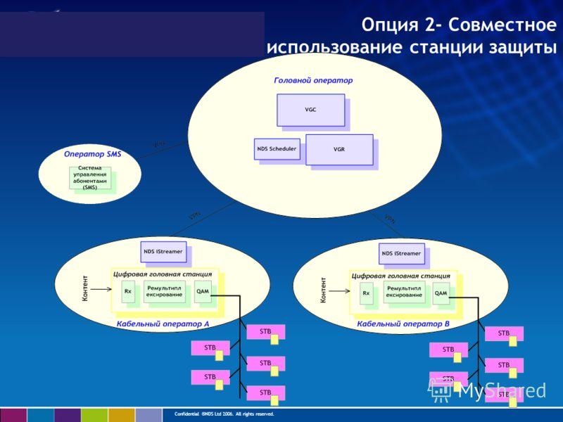 Confidential ©NDS Ltd 2006. All rights reserved. Опция 2- Совместное использование станции защиты