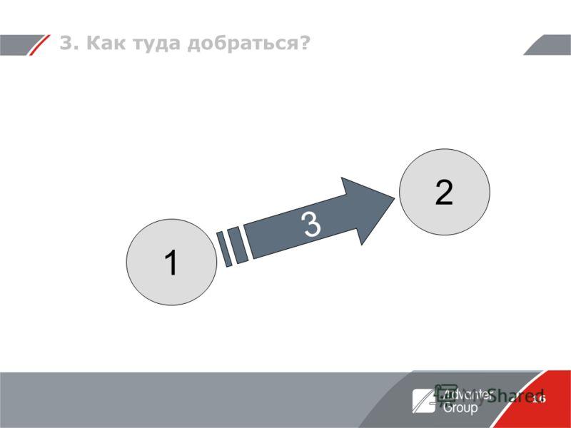 16 3. Как туда добраться? 1 2 3