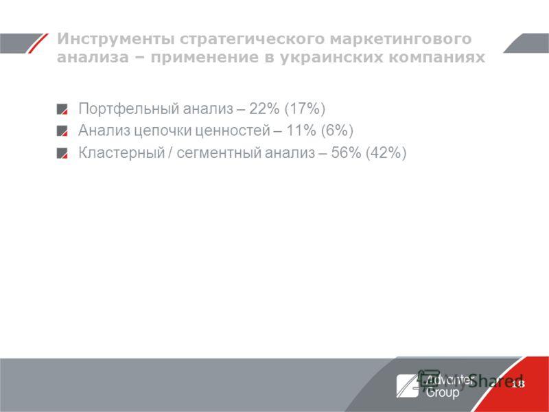 18 Инструменты стратегического маркетингового анализа – применение в украинских компаниях Портфельный анализ – 22% (17%) Анализ цепочки ценностей – 11% (6%) Кластерный / сегментный анализ – 56% (42%)