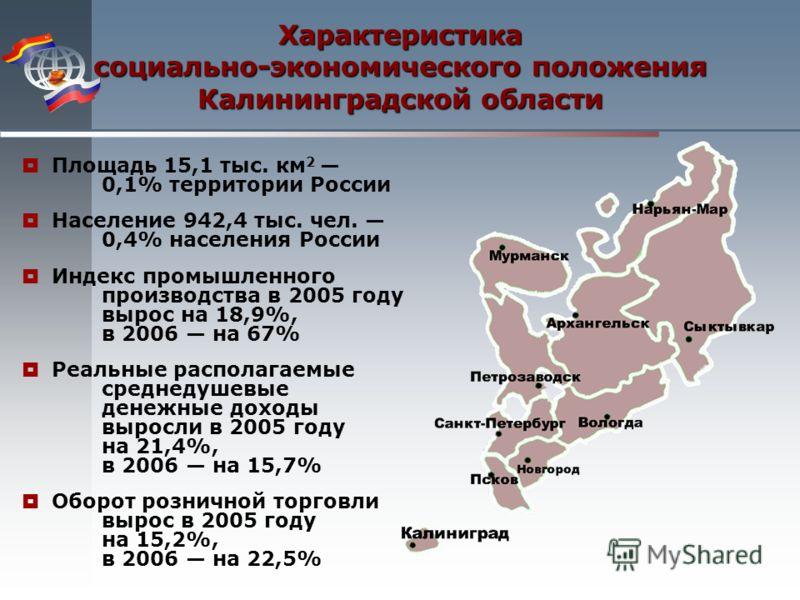 Характеристика социально-экономического положения Калининградской области Площадь 15,1 тыс. км 2 0,1% территории России Население 942,4 тыс. чел. 0,4% населения России Индекс промышленного производства в 2005 году вырос на 18,9%, в 2006 на 67% Реальн