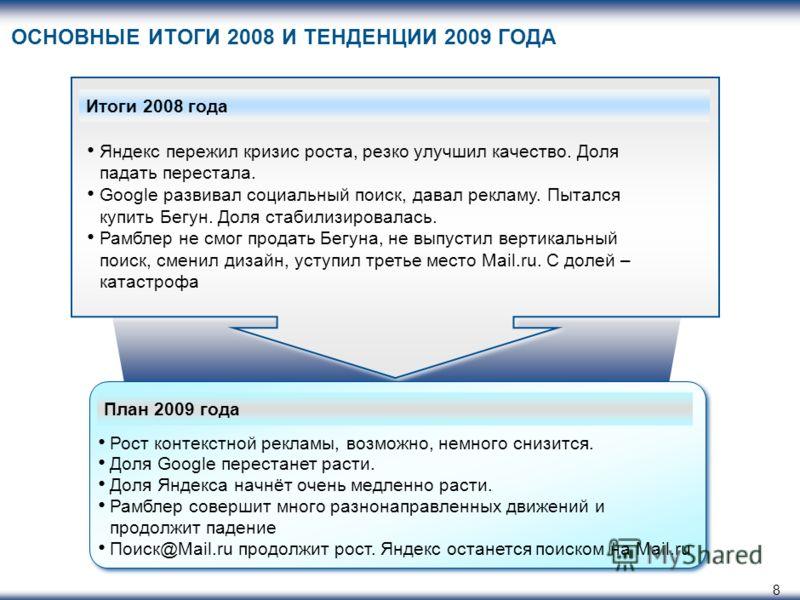 8 ОСНОВНЫЕ ИТОГИ 2008 И ТЕНДЕНЦИИ 2009 ГОДА Яндекс пережил кризис роста, резко улучшил качество. Доля падать перестала. Google развивал социальный поиск, давал рекламу. Пытался купить Бегун. Доля стабилизировалась. Рамблер не смог продать Бегуна, не