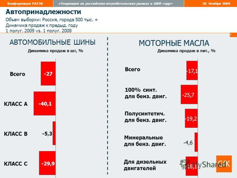 20 Ноября 2009«Тенденции на российских потребительских рынках в 2009 году»Конференция РАТЭК 7 Динамика продаж к предыд. году 1 полуг. 2009 vs. 1 полуг. 2008 Объем выборки: Россия, города 500 тыс. + Всего КЛАСС A КЛАСС B КЛАСС C -27 -40,1 -5,3 -29,9 А