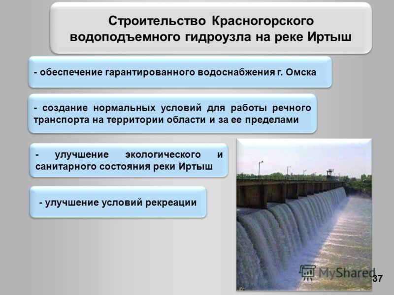 37 Строительство Красногорского водоподъемного гидроузла на реке Иртыш - обеспечение гарантированного водоснабжения г. Омска - создание нормальных условий для работы речного транспорта на территории области и за ее пределами - улучшение условий рекре