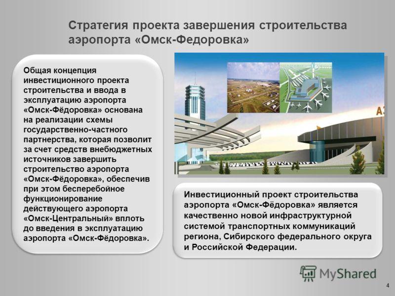 ОАО «Омский аэропорт» 2)