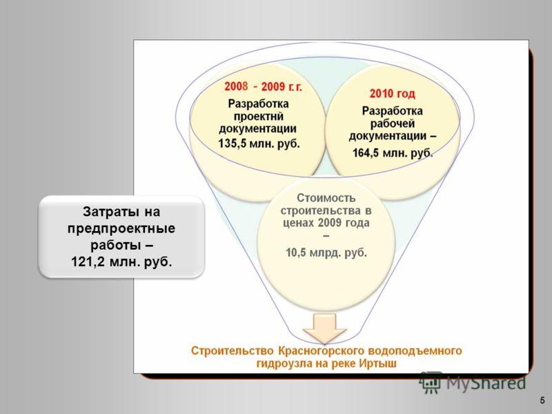 5 Затраты на предпроектные работы – 121,2 млн. руб.