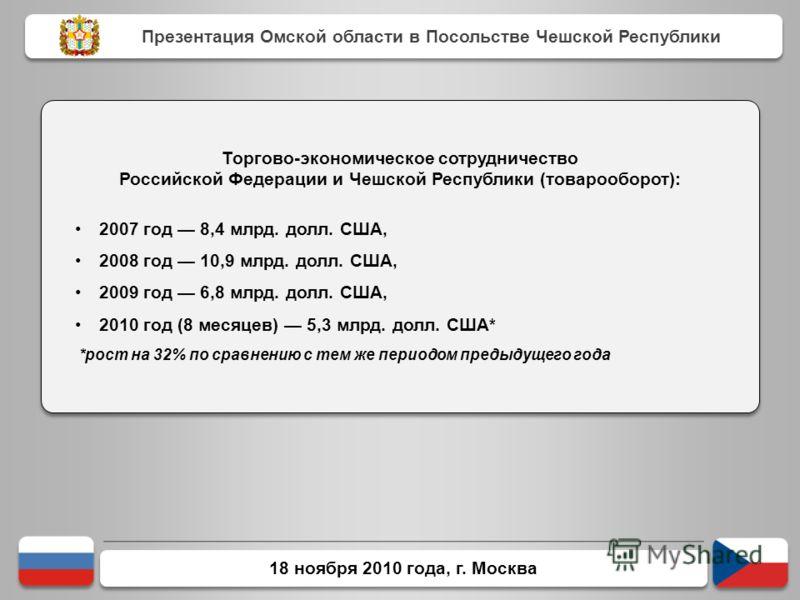 18 ноября 2010 года, г. Москва Торгово-экономическое сотрудничество Российской Федерации и Чешской Республики (товарооборот): 2007 год 8,4 млрд. долл. США, 2008 год 10,9 млрд. долл. США, 2009 год 6,8 млрд. долл. США, 2010 год (8 месяцев) 5,3 млрд. до