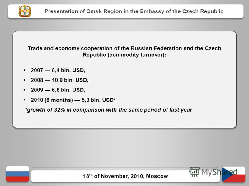 18 th of November, 2010, Moscow Trade and economy cooperation of the Russian Federation and the Czech Republic (commodity turnover): 2007 8,4 bln. USD, 2008 10,9 bln. USD, 2009 6,8 bln. USD, 2010 (8 months) 5,3 bln. USD* *growth of 32% in comparison
