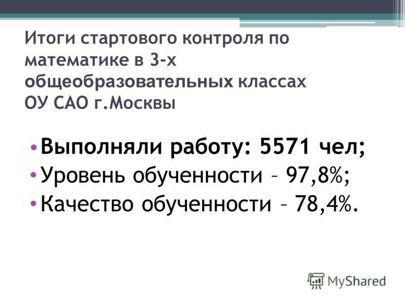Итоги стартового контроля по математике в 3-х общеобразовательных классах ОУ САО г.Москвы Выполняли работу: 5571 чел; Уровень обученности – 97,8%; Качество обученности – 78,4%.