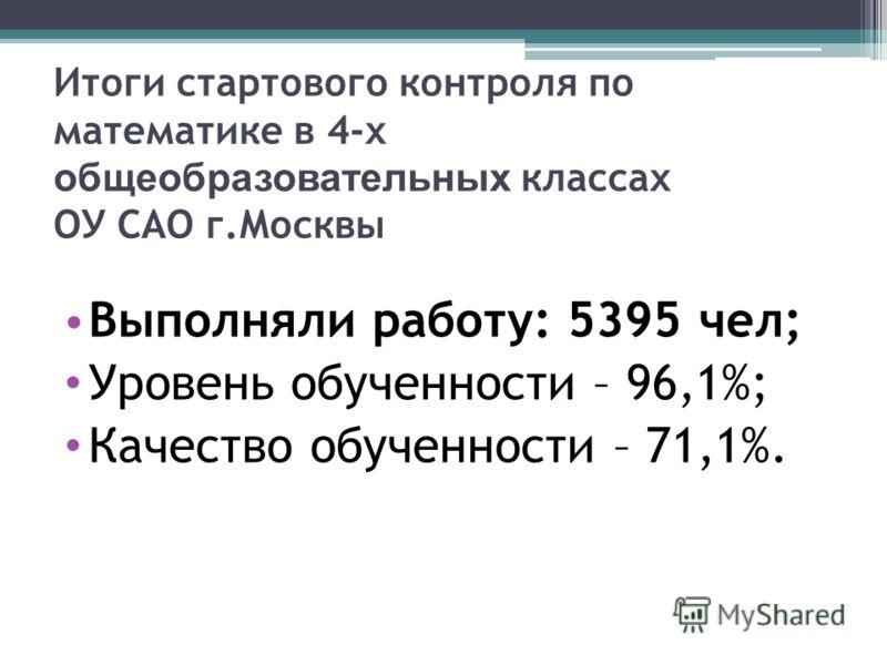 Итоги стартового контроля по математике в 4-х общеобразовательных классах ОУ САО г.Москвы Выполняли работу: 5395 чел; Уровень обученности – 96,1%; Качество обученности – 71,1%.