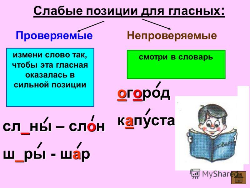 Слабые позиции для гласных : ПроверяемыеНепроверяемые измени слово так, чтобы эта гласная оказалась в сильной позиции смотри в словарь сл_ны – слон ш_ры - шар огород капуста